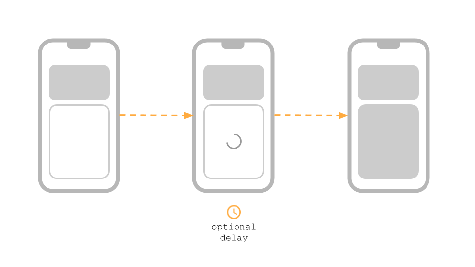 UX pattern 2: optional delay in loading indicator display