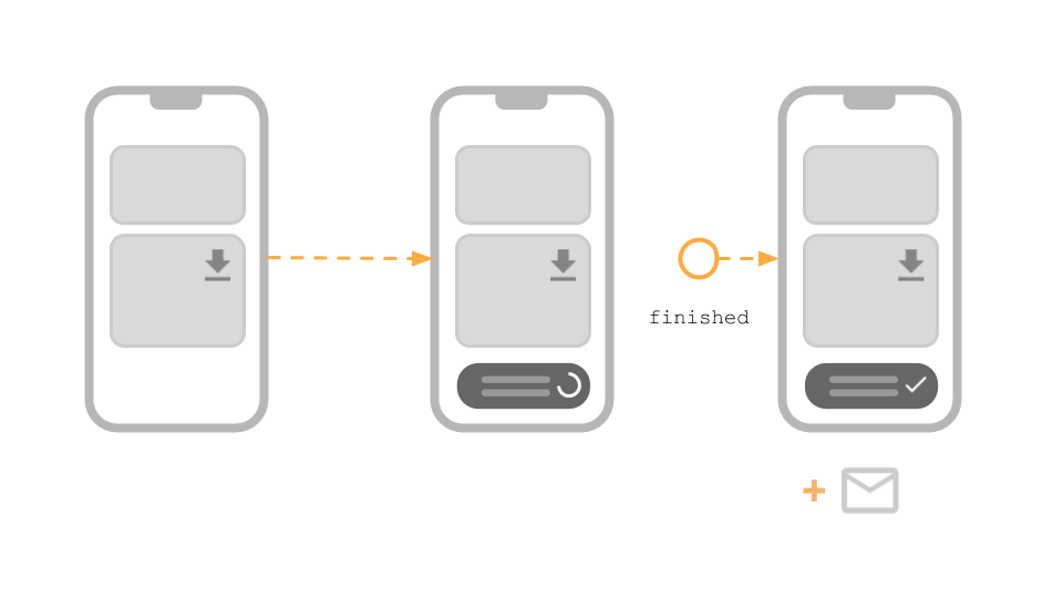 Application performance in FinTech – UX pattern 4: asynchronous communication with API