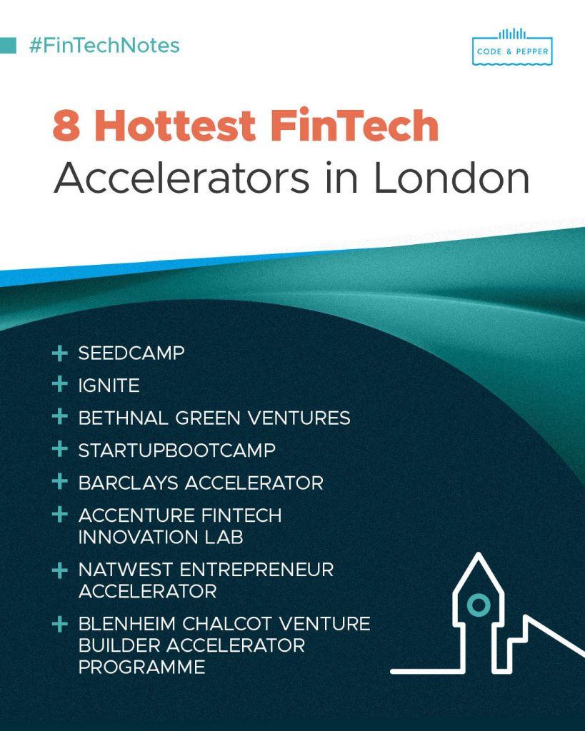 Hottest FinTech accelerators in London