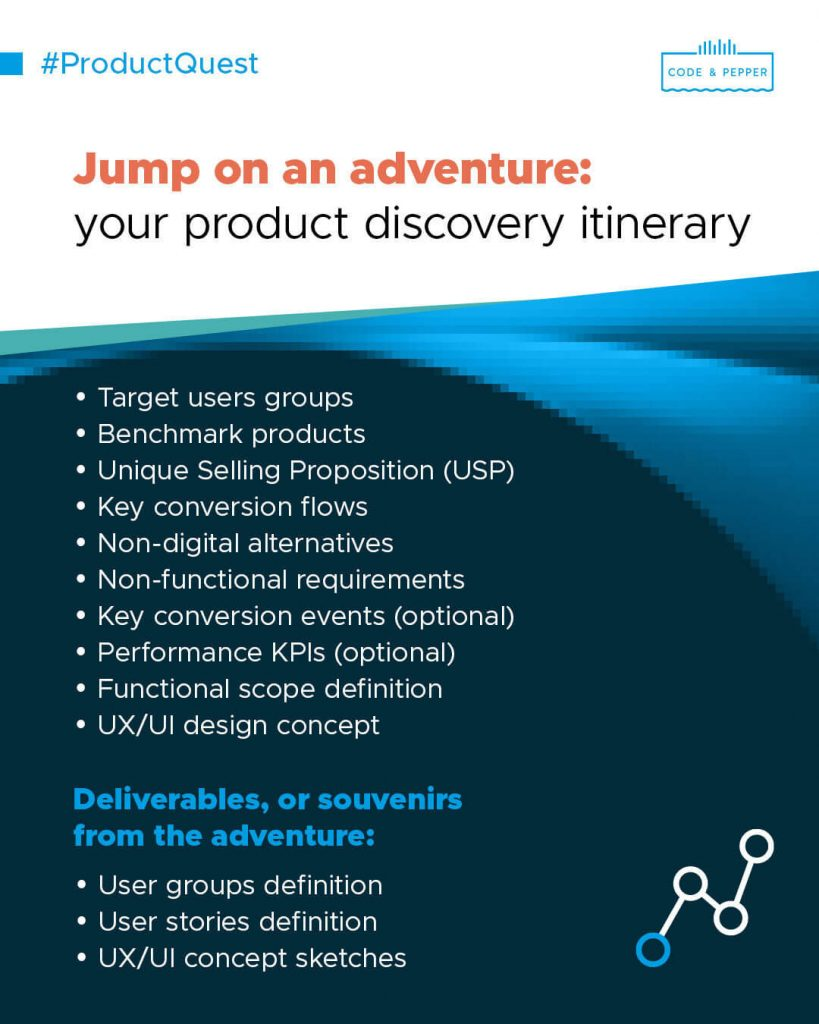 Product discovery, the initial phase of a product design journey