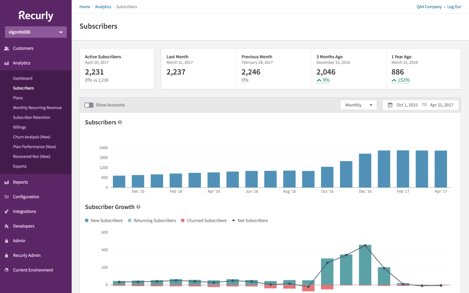 Recurly's subscribers analytics feature