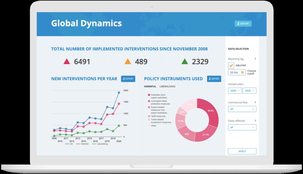 Global Trade Alert app deisgn - Global Dynamics View