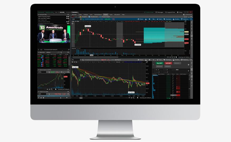 TD Ameritrade trading platform screenshot