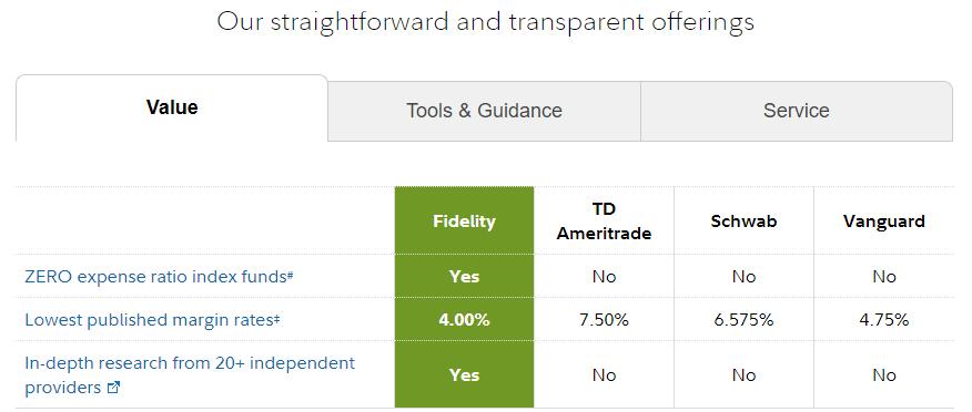 trading platform comparison table
