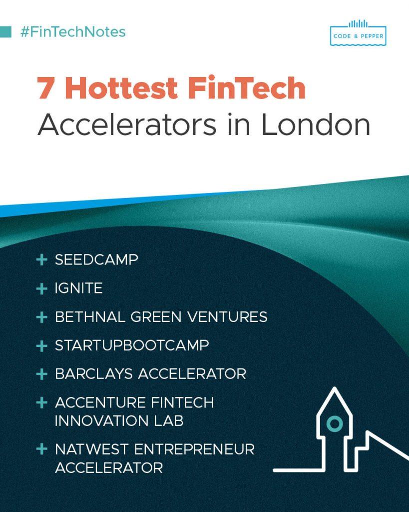 The best FinTech accelerators in London