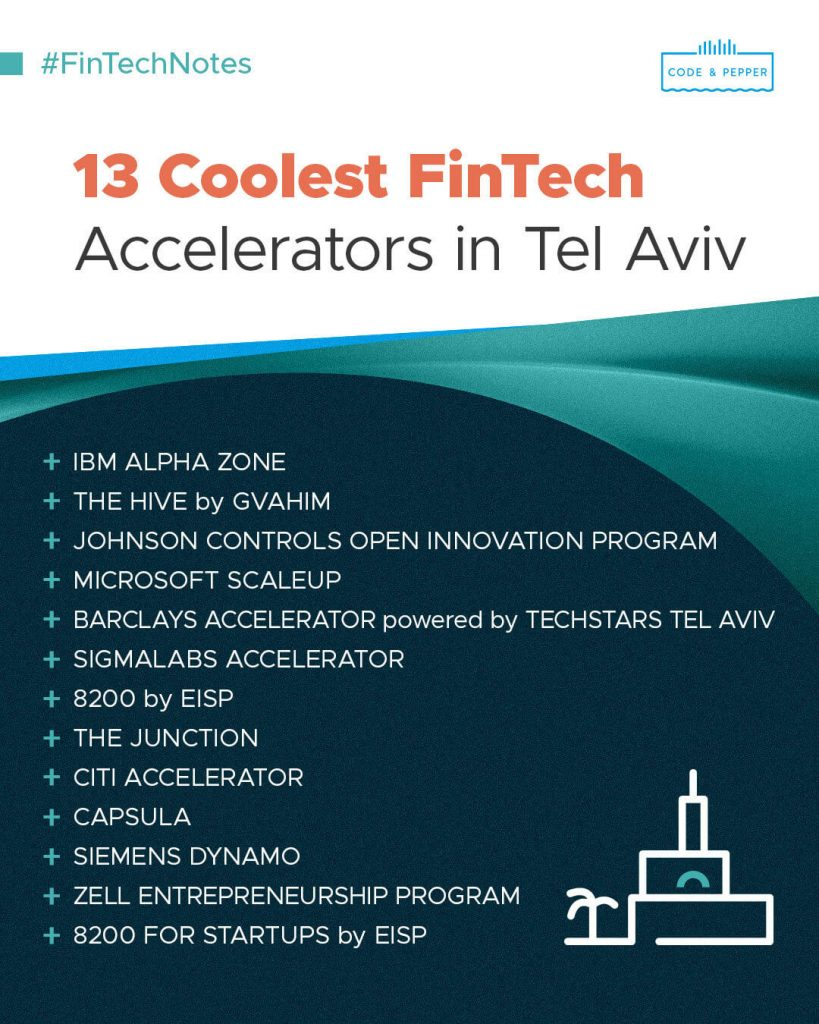 The best FinTech Accelerators in Tel Aviv