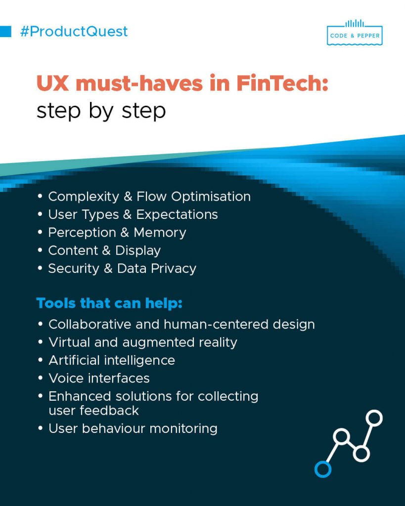 UX FinTech roadmap step-by-step: strategies and tools